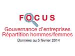 Couverture Focus : Gouvernance d'entreprises