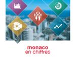 Couverture monaco en chiffres 2016