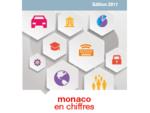 Couverture monaco en chiffres 2017